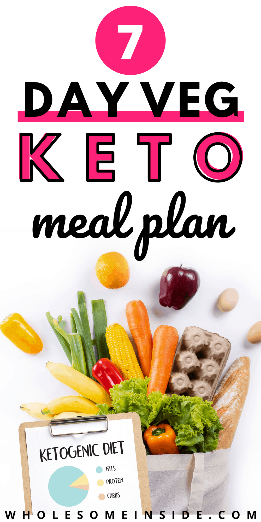 7 Day Vegetarian Keto Meal Plan Wholesome Inside
